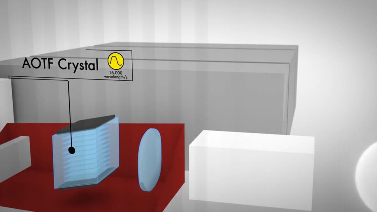 Animation 3D pour film produit Brimrose